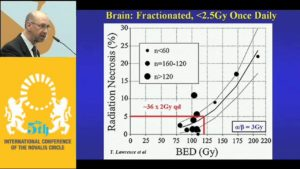 Normal Tissue Tolerance in SBRT & Radiotherapy: Lessons from QUANTEC